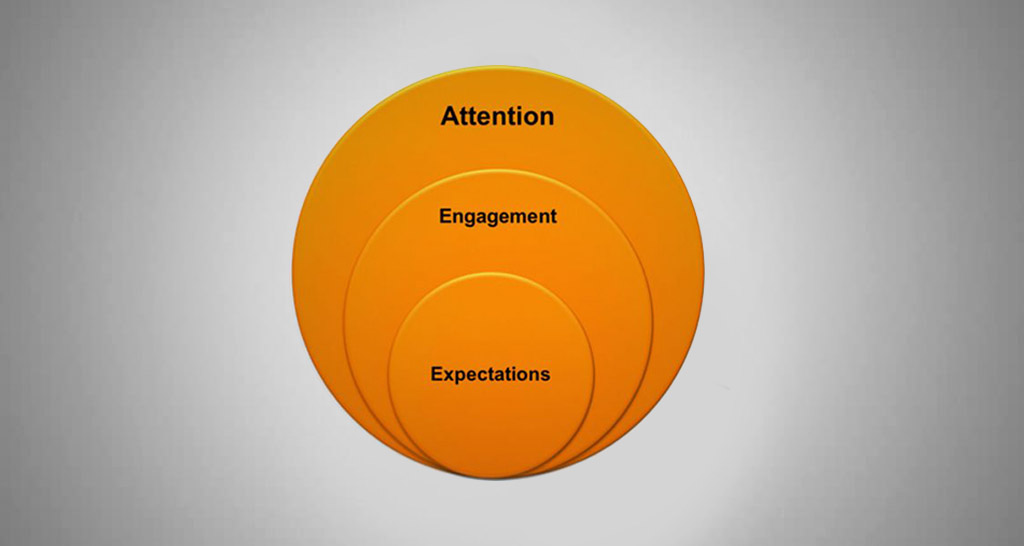 How to Host Engaging Online Events